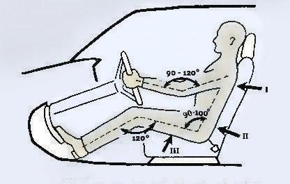 Ergonomic7 Эргономика вождения